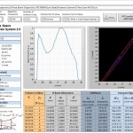 D-Pace Phase Space Analysis Software